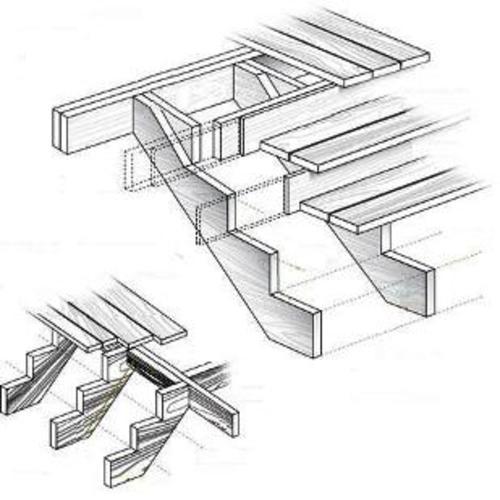 Готовая лестница или изготовленная?